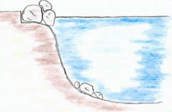 Een vijver aanleggen met de juiste vijverrand