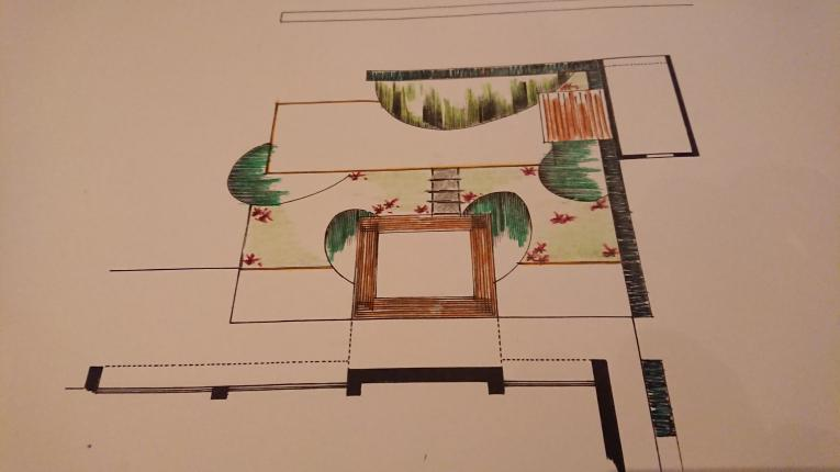 tuinplannen maken - tuinontwerp
