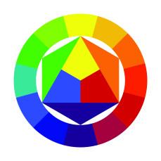 De kleurencirkel: primaire, secundaire en tertiaire kleuren