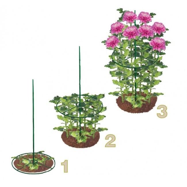 Steunringen voor planten